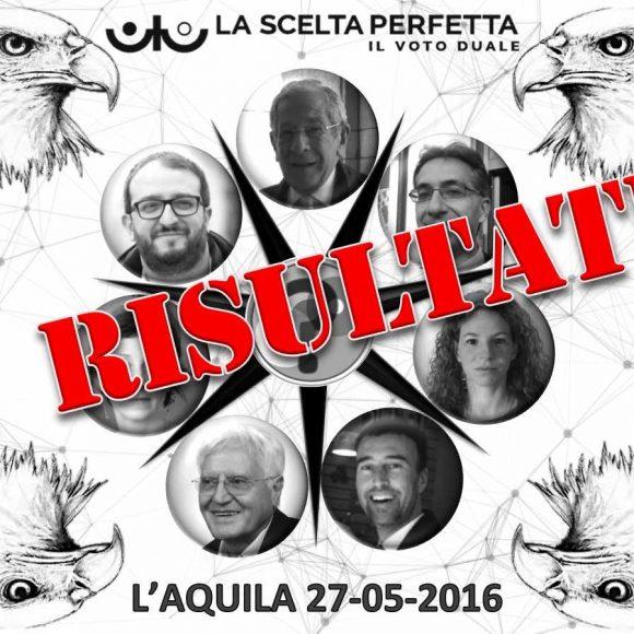 Conclusa con successo la prima Scelta Perfetta utile a L'Aquila. I Risultati.